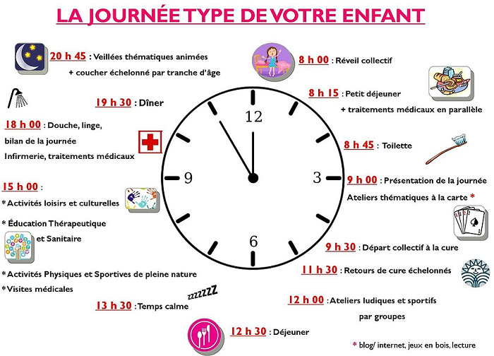 journee type cure thermale enfants